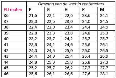 Meten van de voetbreedte Voetpunt Twente